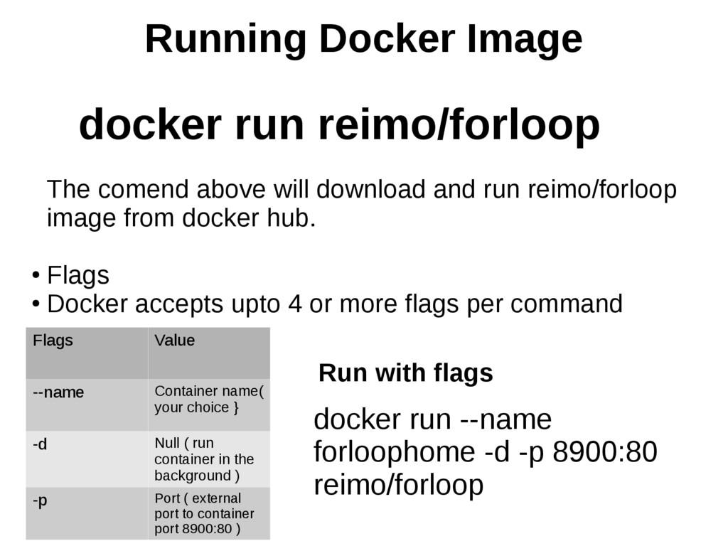 Running Docker Image docker run reimo/forloop T...