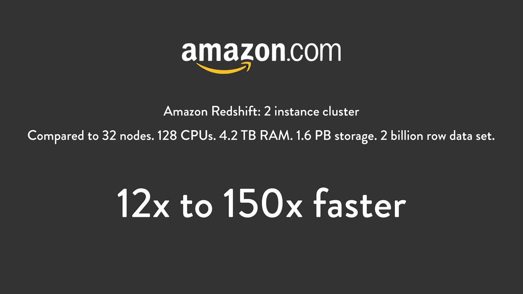 Compared to 32 nodes. 128 CPUs. 4.2 TB RAM. 1.6...