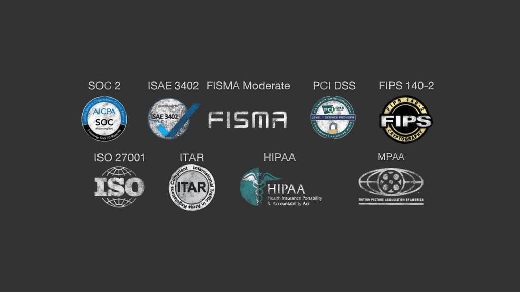 ITAR FIPS 140-2 MPAA ISO 27001 SOC 2 ISAE 3402 ...