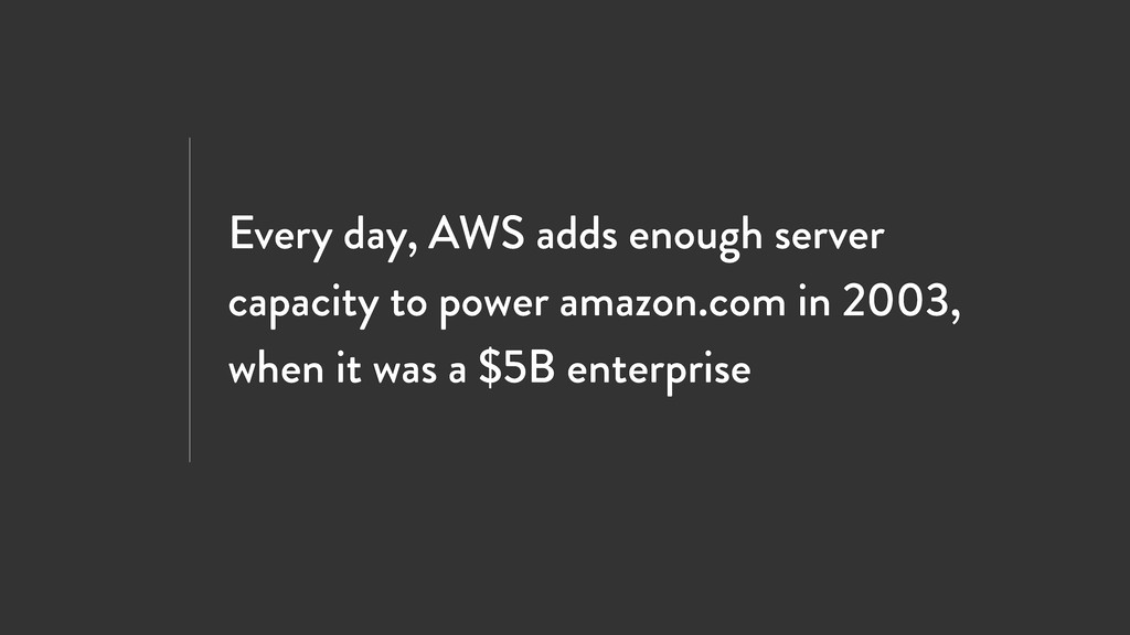 Every day, AWS adds enough server capacity to p...