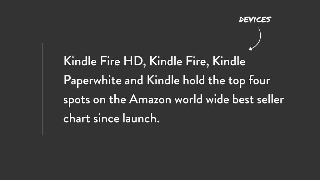 Kindle Fire HD, Kindle Fire, Kindle Paperwhite ...