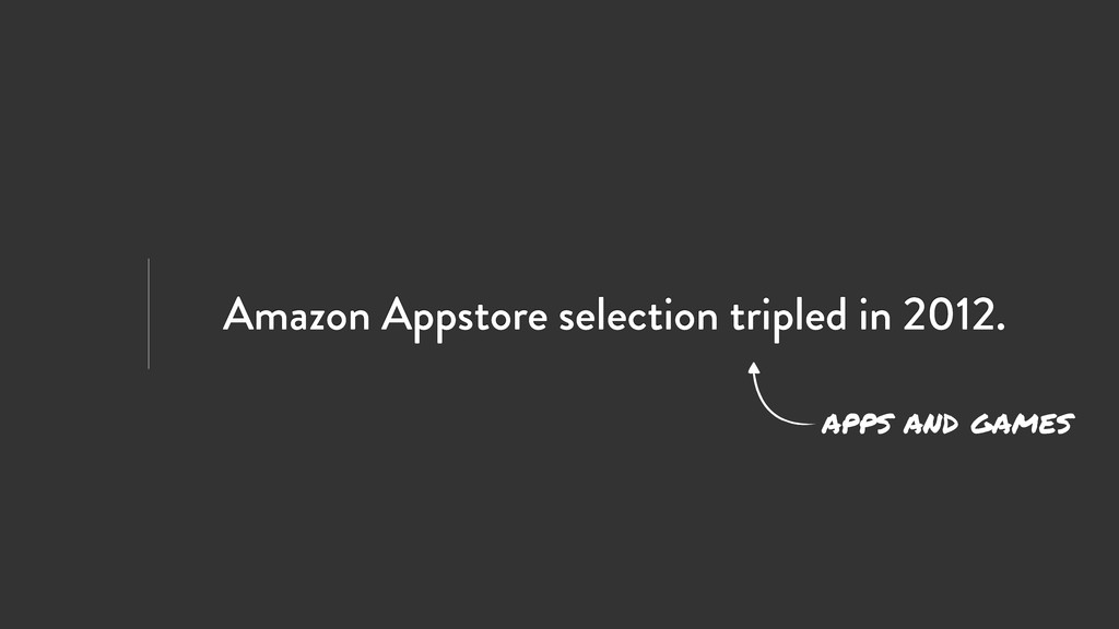 Amazon Appstore selection tripled in 2012. apps...