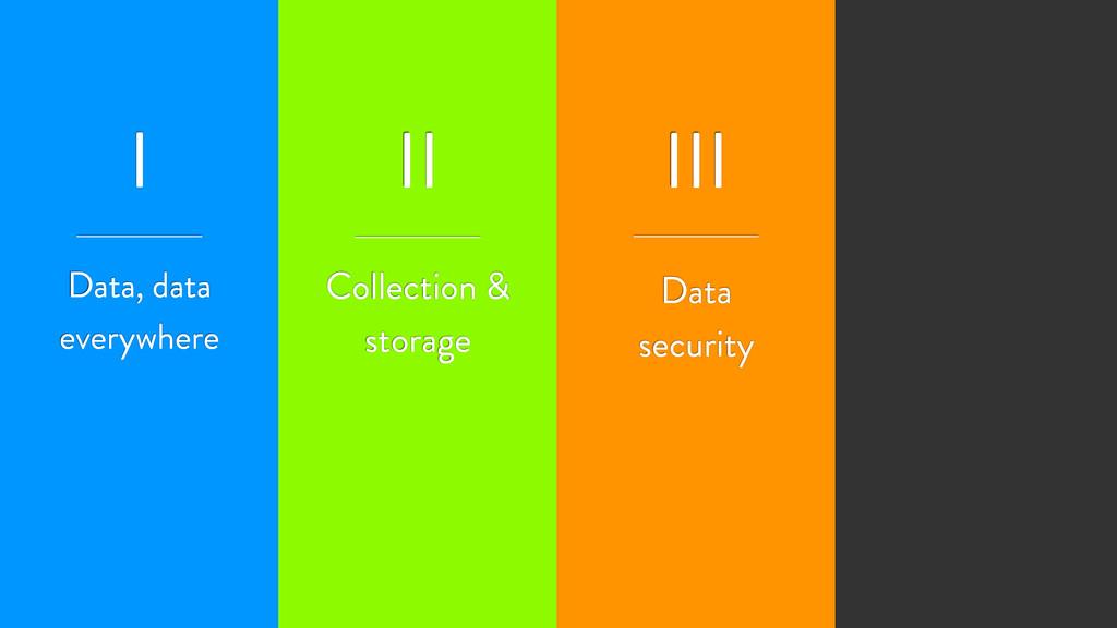 I II III Data security Data, data everywhere Co...