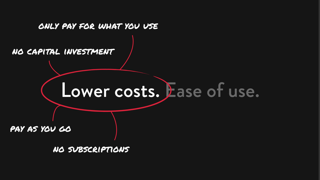 Lower costs. Ease of use. Lower costs. no capit...