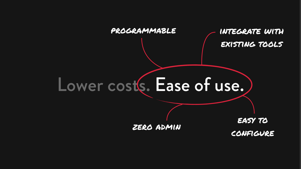 Lower costs. Ease of use. Ease of use. programm...