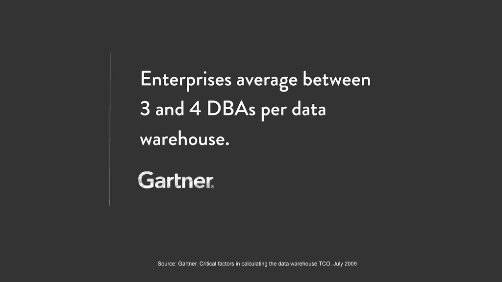 Enterprises average between 3 and 4 DBAs per da...