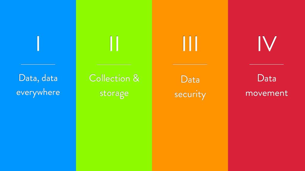 I II III IV Data movement Data, data everywhere...