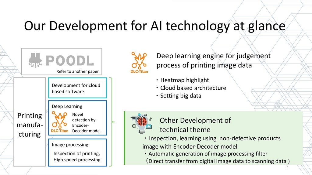 Our Development for AI technology at glance 2 D...