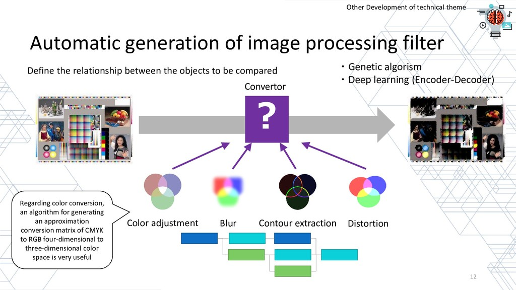 Automatic generation of image processing filter...