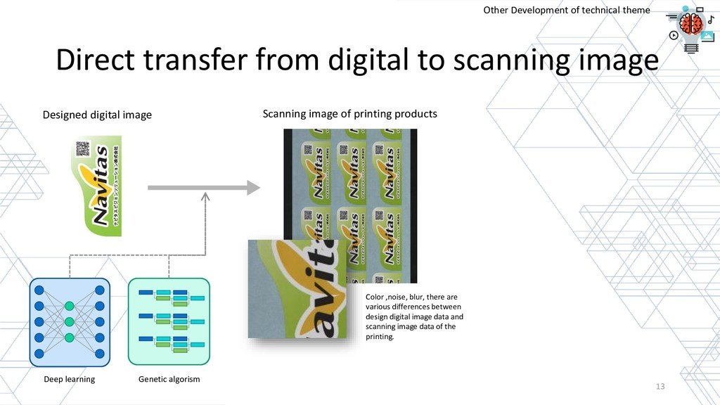 Direct transfer from digital to scanning image ...