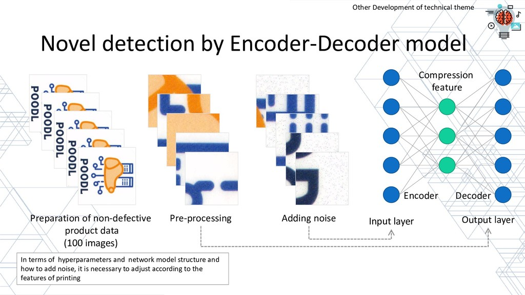 Novel detection by Encoder-Decoder model Prepar...