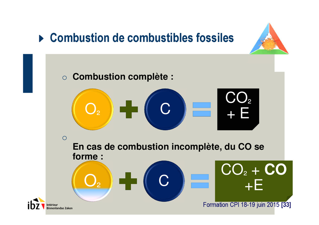 Combustion de combustibles fossiles o Combustio...