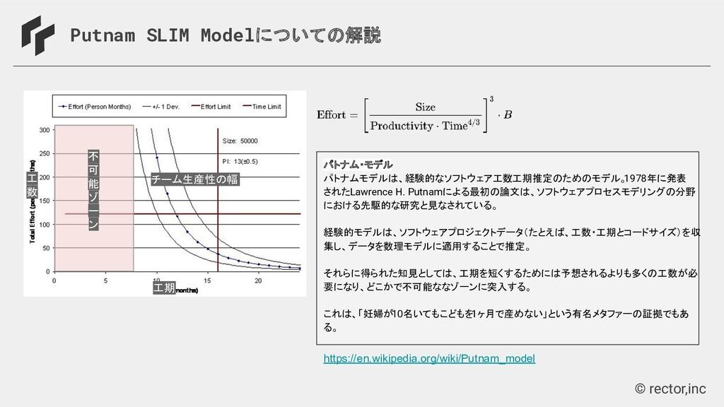 © rector,inc Putnam SLIM Modelについての解説 工期 工 数 チー...