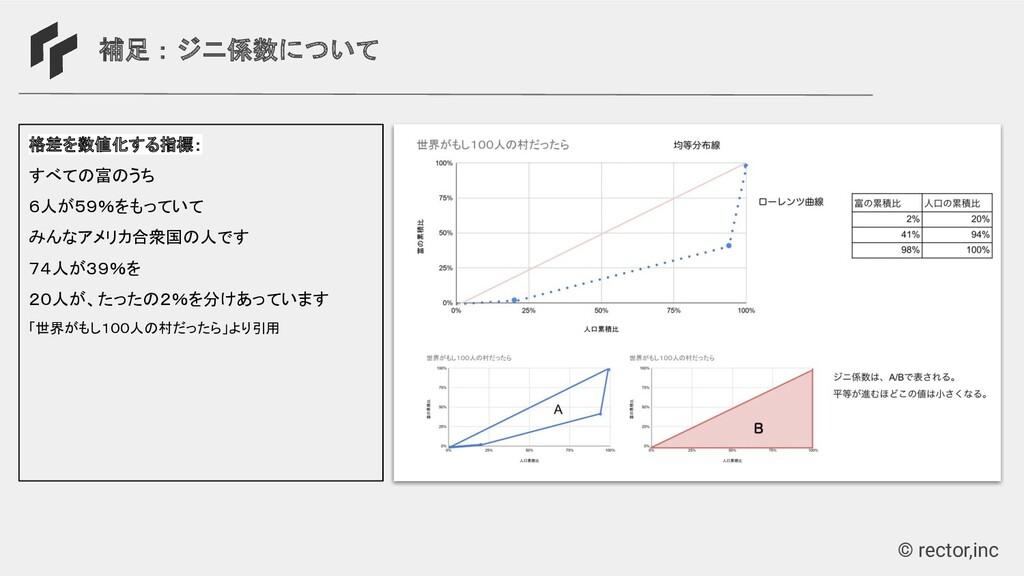 © rector,inc 補足:ジニ係数について 格差を数値化する指標: すべての富のうち 6...