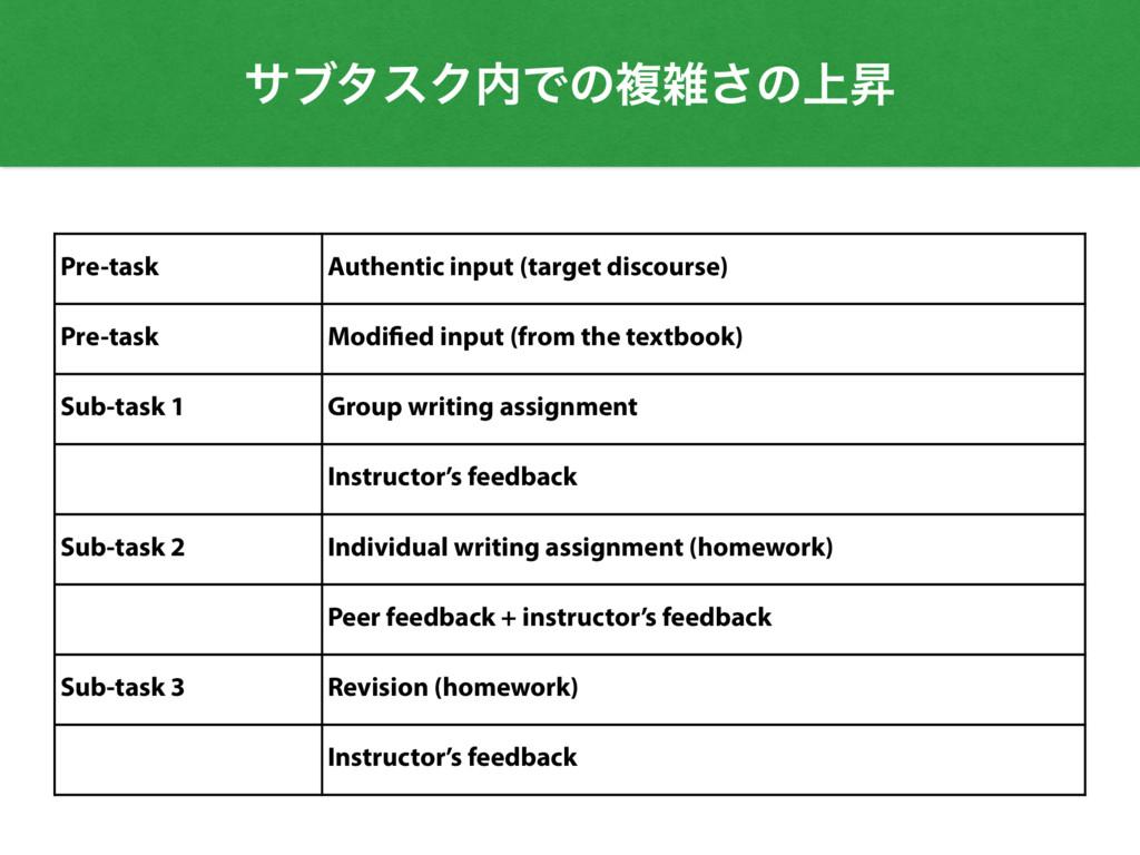 αϒλεΫͰͷෳ͞ͷ্ঢ Pre-task Authentic input (target...