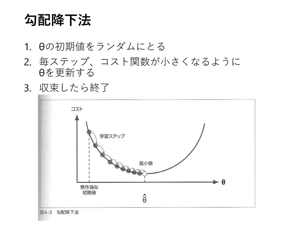 勾配降下法 1. θの初期値をランダムにとる 2. 毎ステップ、コスト関数が小さくなるように ...