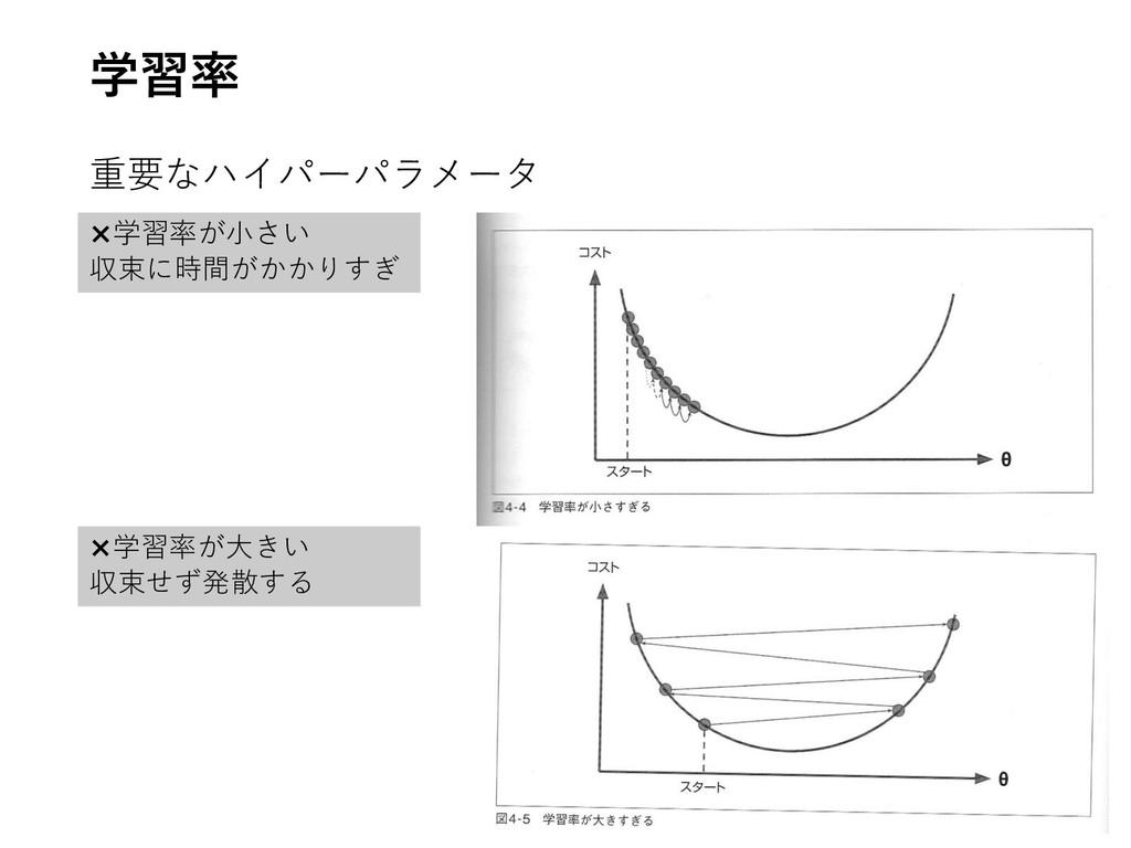 学習率 重要なハイパーパラメータ ×学習率が小さい 収束に時間がかかりすぎ ×学習率が大きい ...