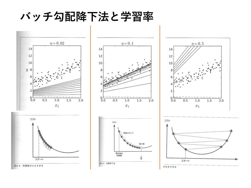 バッチ勾配降下法と学習率