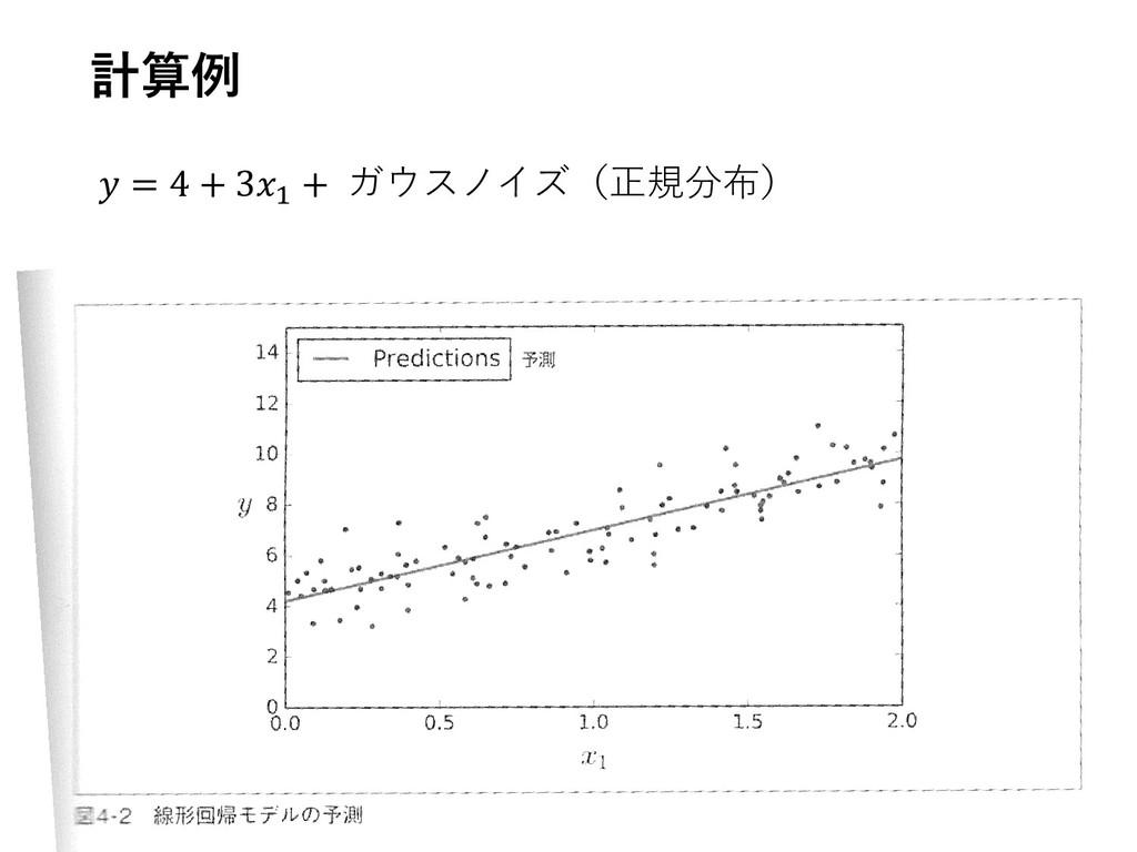 計算例  = 4 + 31 + ガウスノイズ(正規分布)