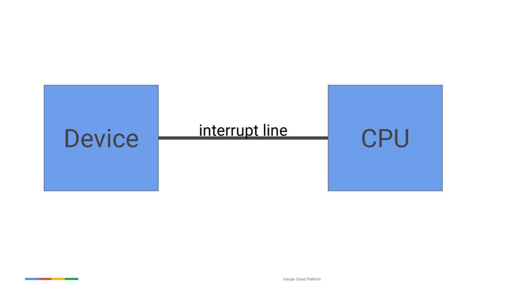 Google Cloud Platform Device CPU interrupt line