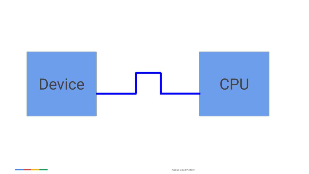 Google Cloud Platform Device CPU