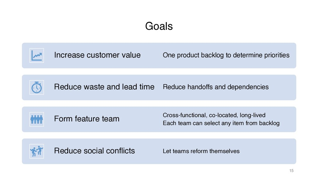 Goals Increase customer value One product backl...