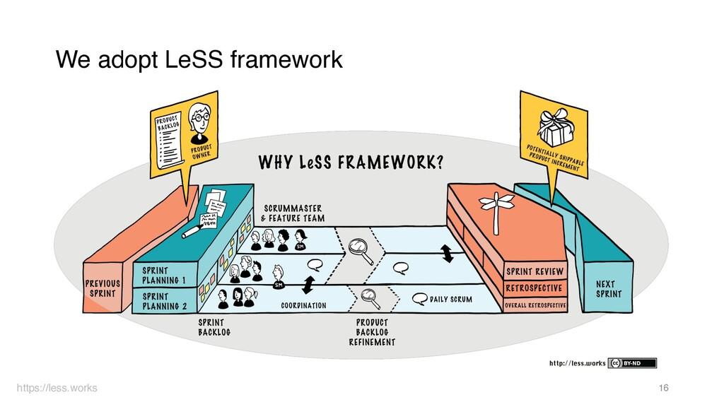 We adopt LeSS framework 16 https://less.works