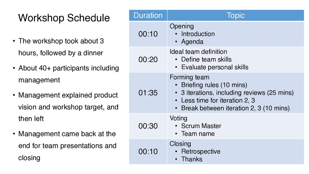 Workshop Schedule Duration Topic 00:10 Opening ...