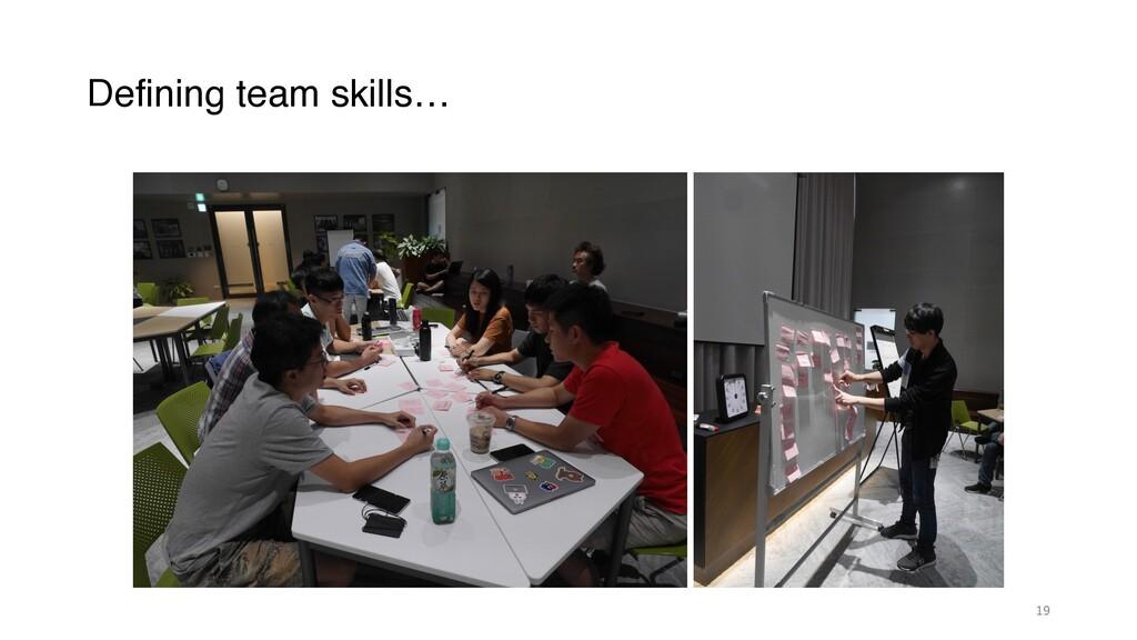 Defining team skills… 19