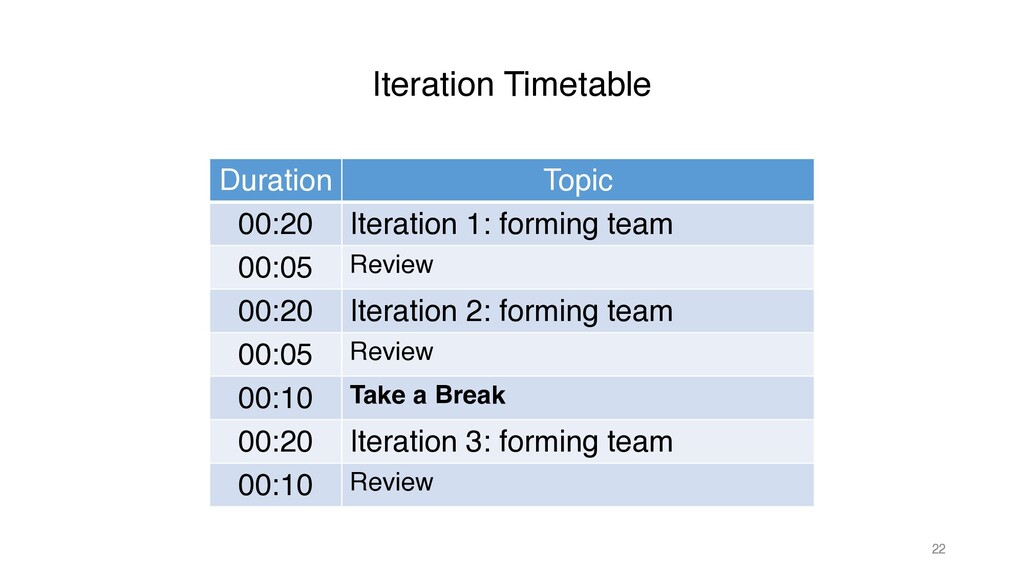 Iteration Timetable 22 Duration Topic 00:20 Ite...