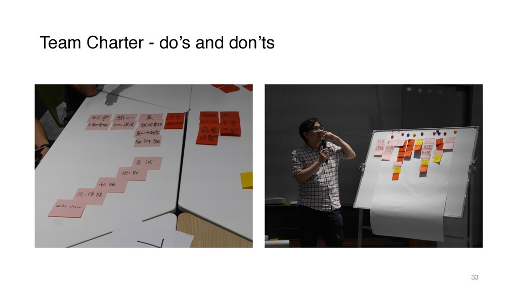 Team Charter - do's and don'ts 33