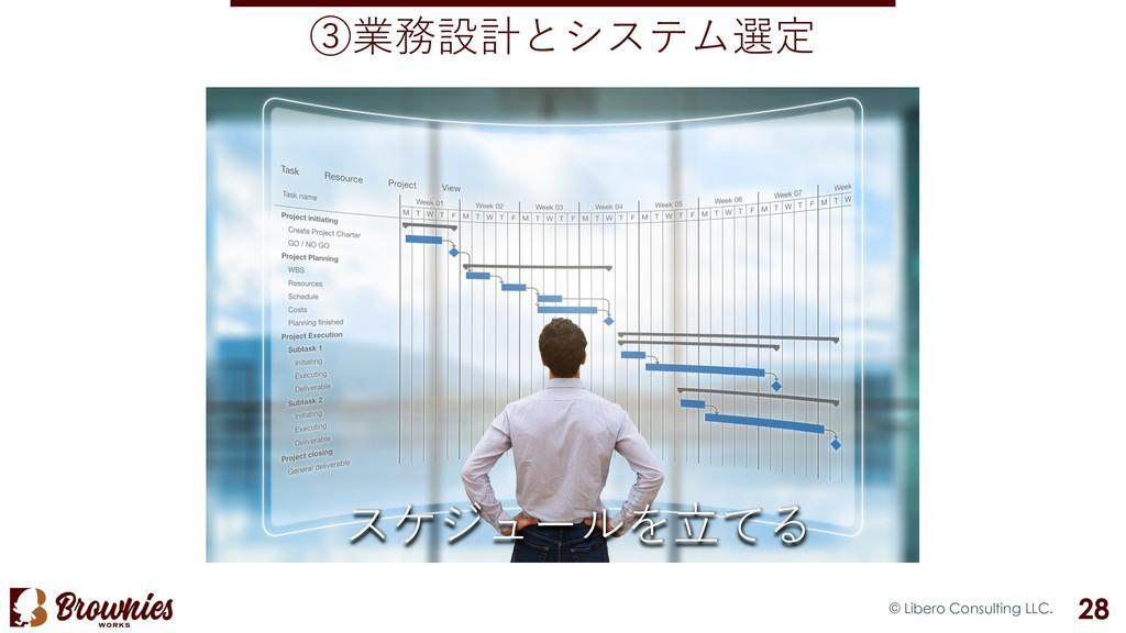 ③業務設計とシステム選定 © Libero Consulting LLC. 28 スケジュール...