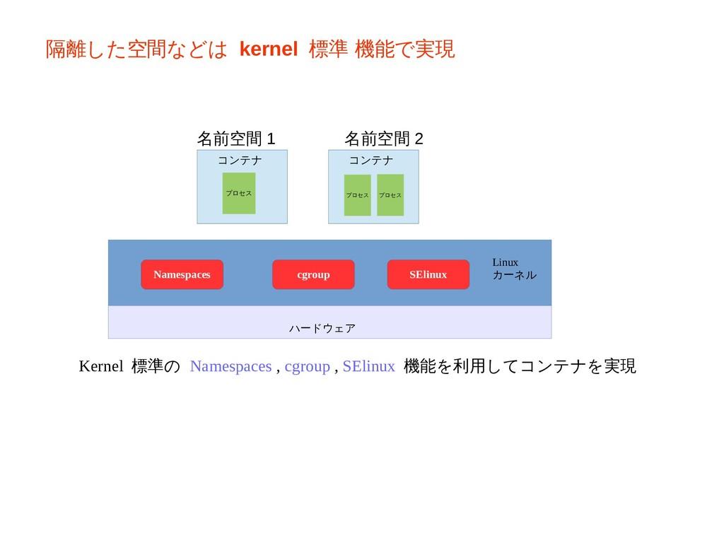 隔離した空間などは kernel 標準 機能で実現 Namespaces Namespaces...