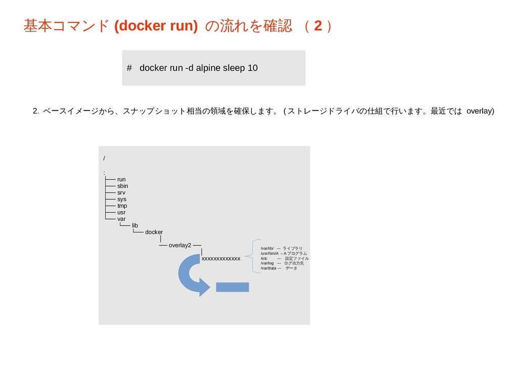 基本コマンド (docker run) の流れを確認 ( 2 ) / : ├── run ├─...