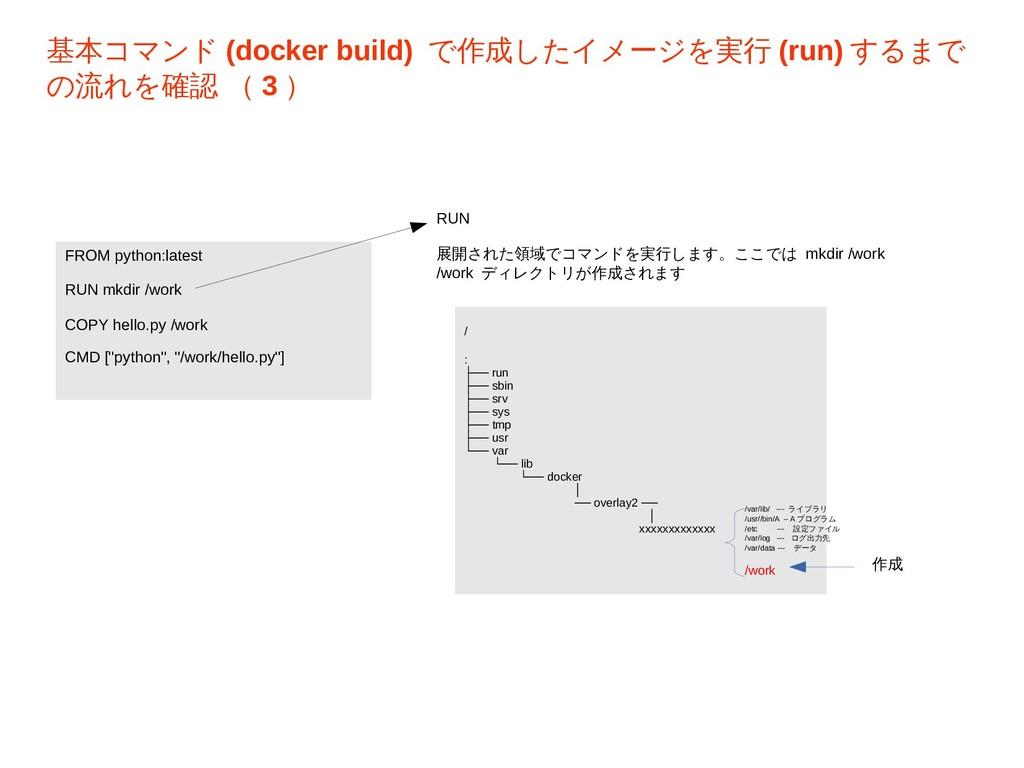 基本コマンド (docker build) で作成したイメージを実行 (run) するまで の...