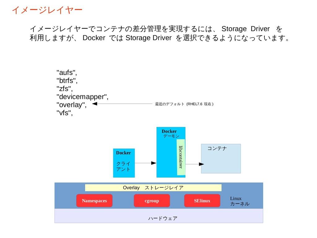 イメージレイヤーでコンテナの差分管理を実現するには、 Storage Driver を 利用し...