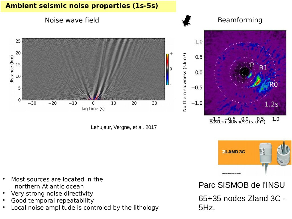 Noise wave field • Most sources are located in ...