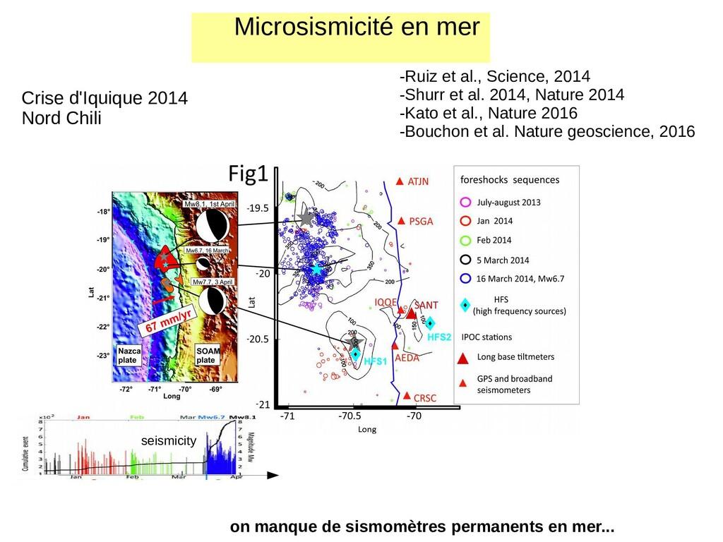 Microsismicité en mer Crise d'Iquique 2014 Nord...