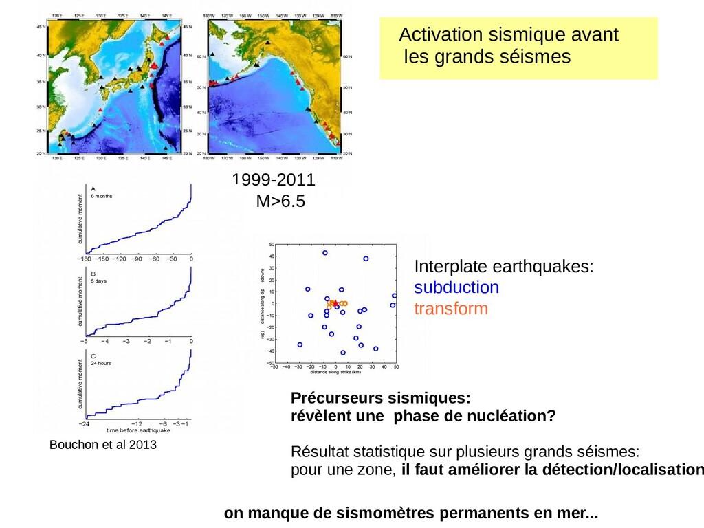 1999-2011 M>6.5 Bouchon et al 2013 Interplate e...