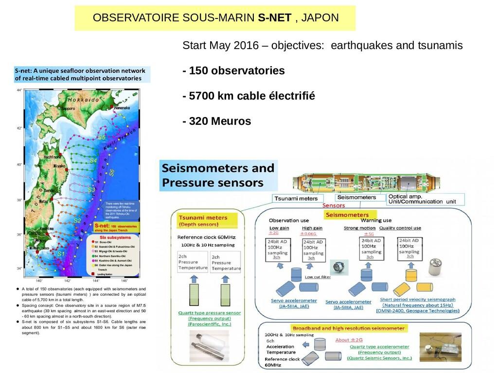OBSERVATOIRE SOUS-MARIN S-NET , JAPON Start May...