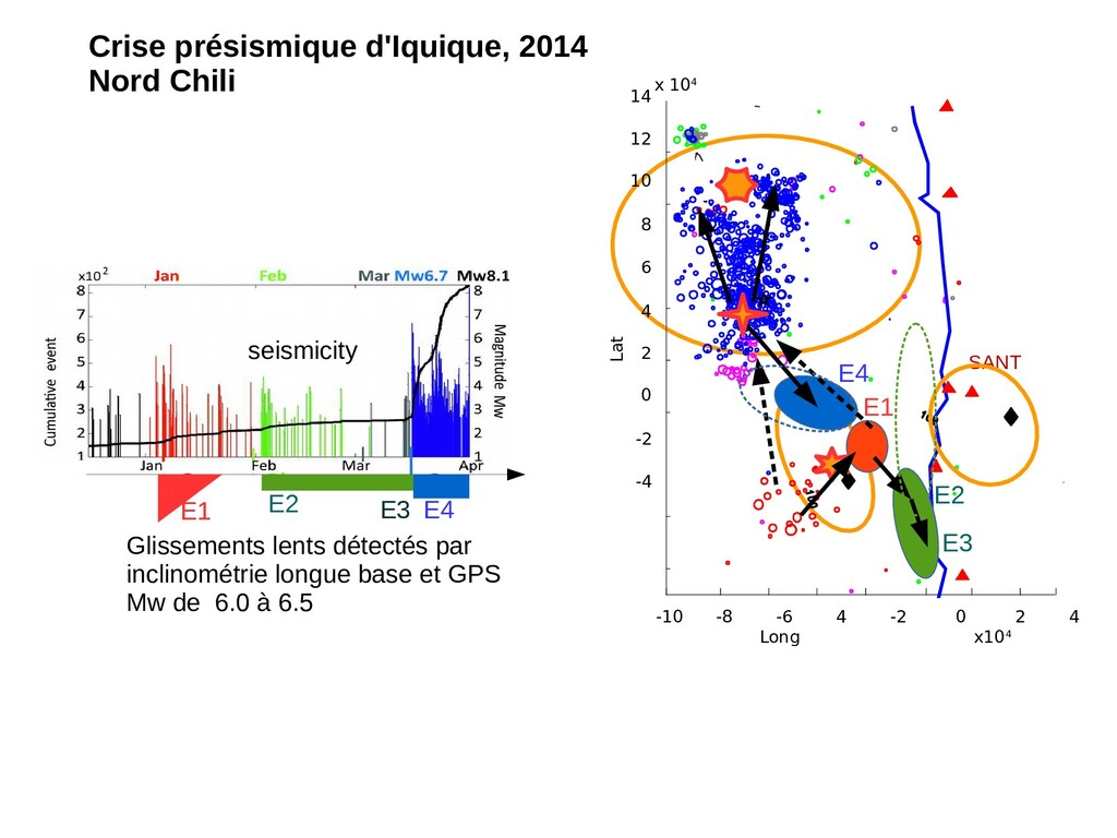 E1 seismicity E1 E3 E2 E4 -10 -8 -6 4 -2 0 2 4 ...