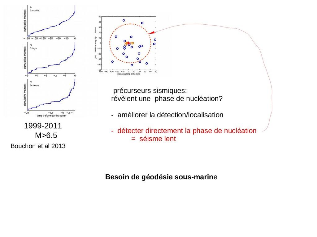 1999-2011 M>6.5 Bouchon et al 2013 précurseurs ...