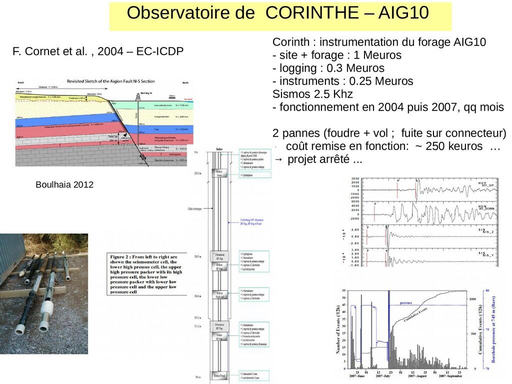 Observatoire de CORINTHE – AIG10 Corinth : inst...