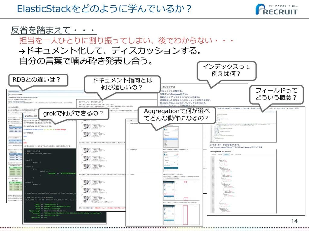 ElasticStackをどのように学んでいるか? 14 (C) Recruit Techno...