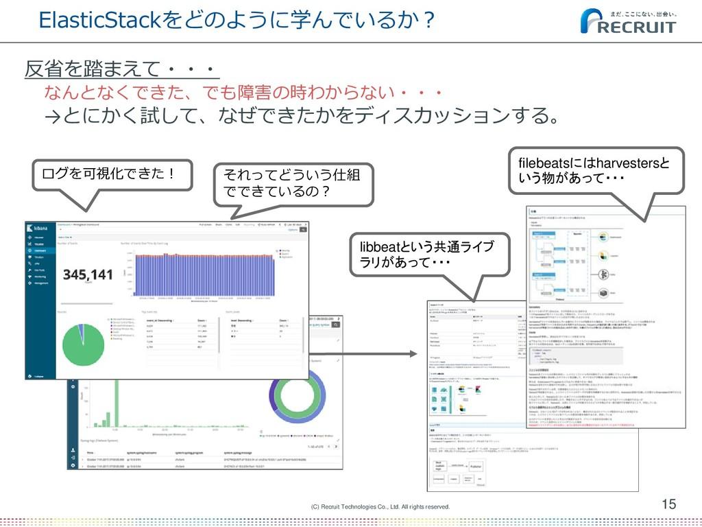 ElasticStackをどのように学んでいるか? 15 (C) Recruit Techno...