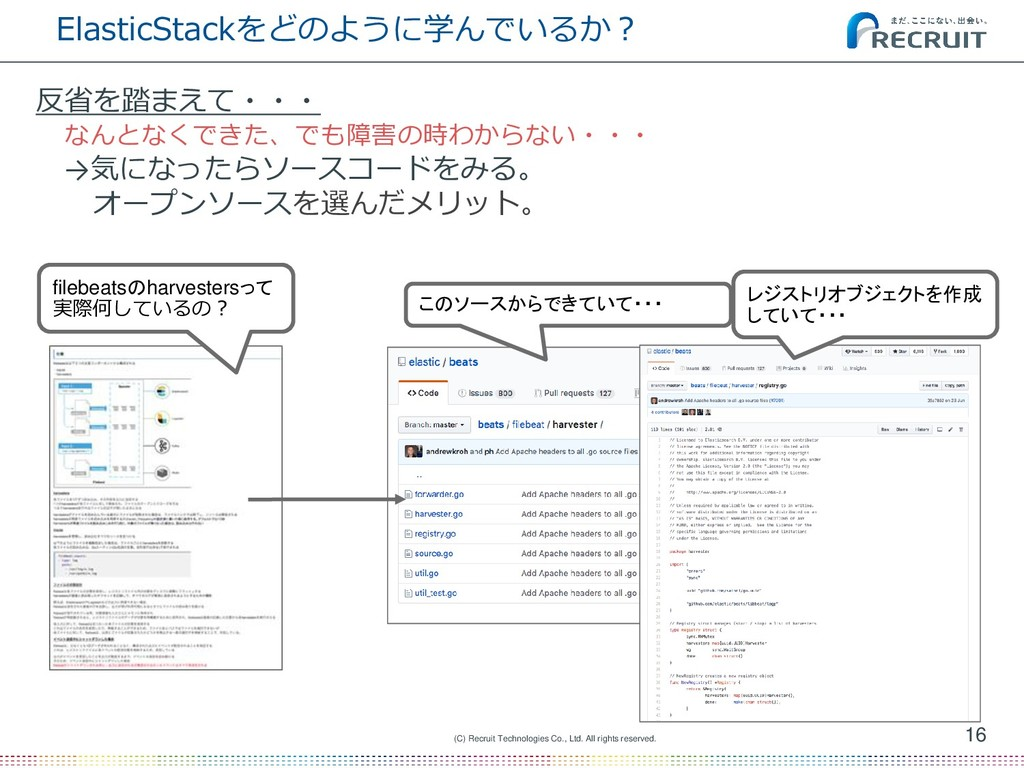 ElasticStackをどのように学んでいるか? 16 (C) Recruit Techno...