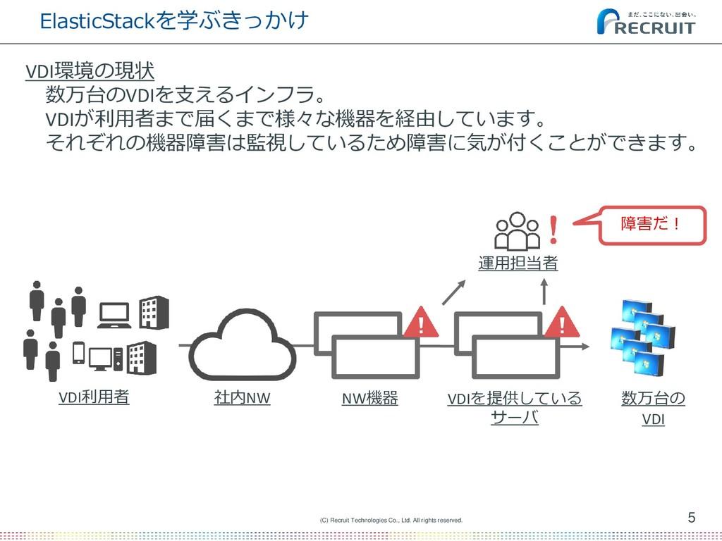 ElasticStackを学ぶきっかけ VDI環境の現状 数万台のVDIを支えるインフラ。 V...