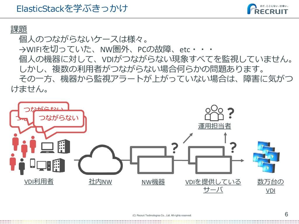 ElasticStackを学ぶきっかけ 課題 個人のつながらないケースは様々。 →WIFIを切...