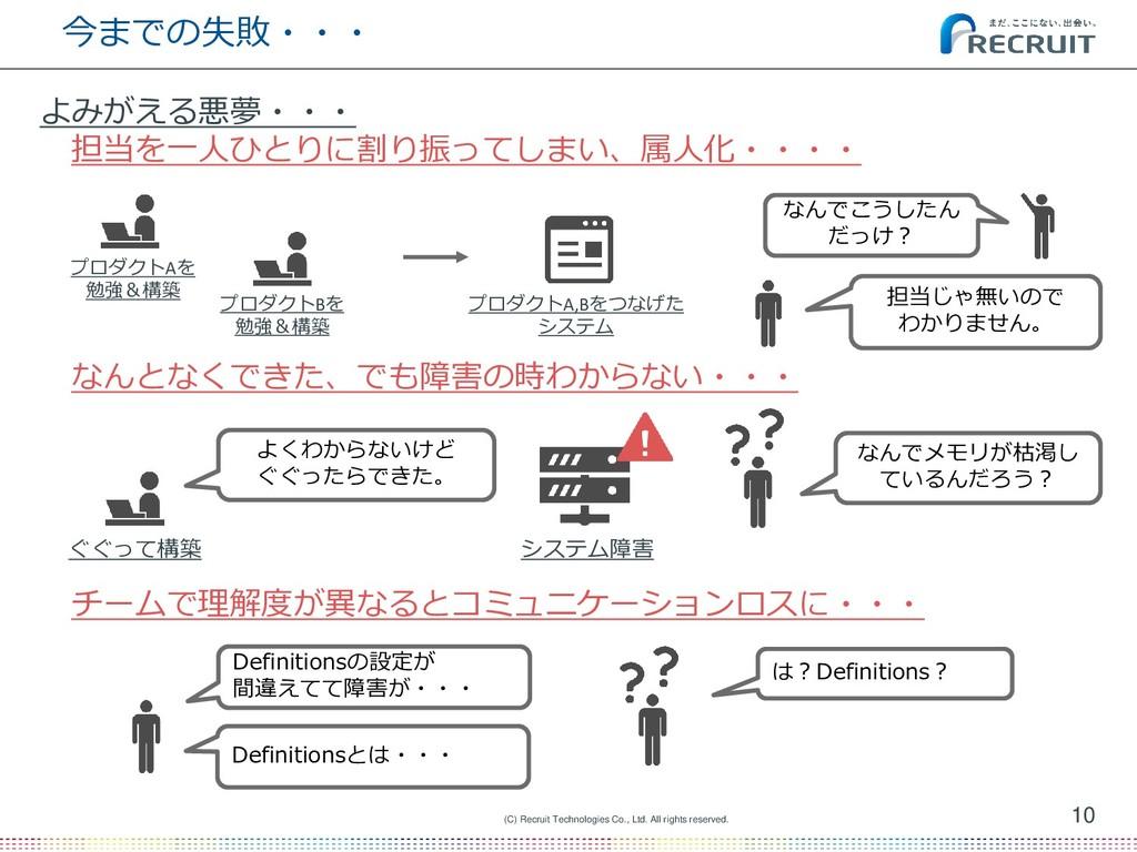 今までの失敗・・・ 10 (C) Recruit Technologies Co., Ltd....