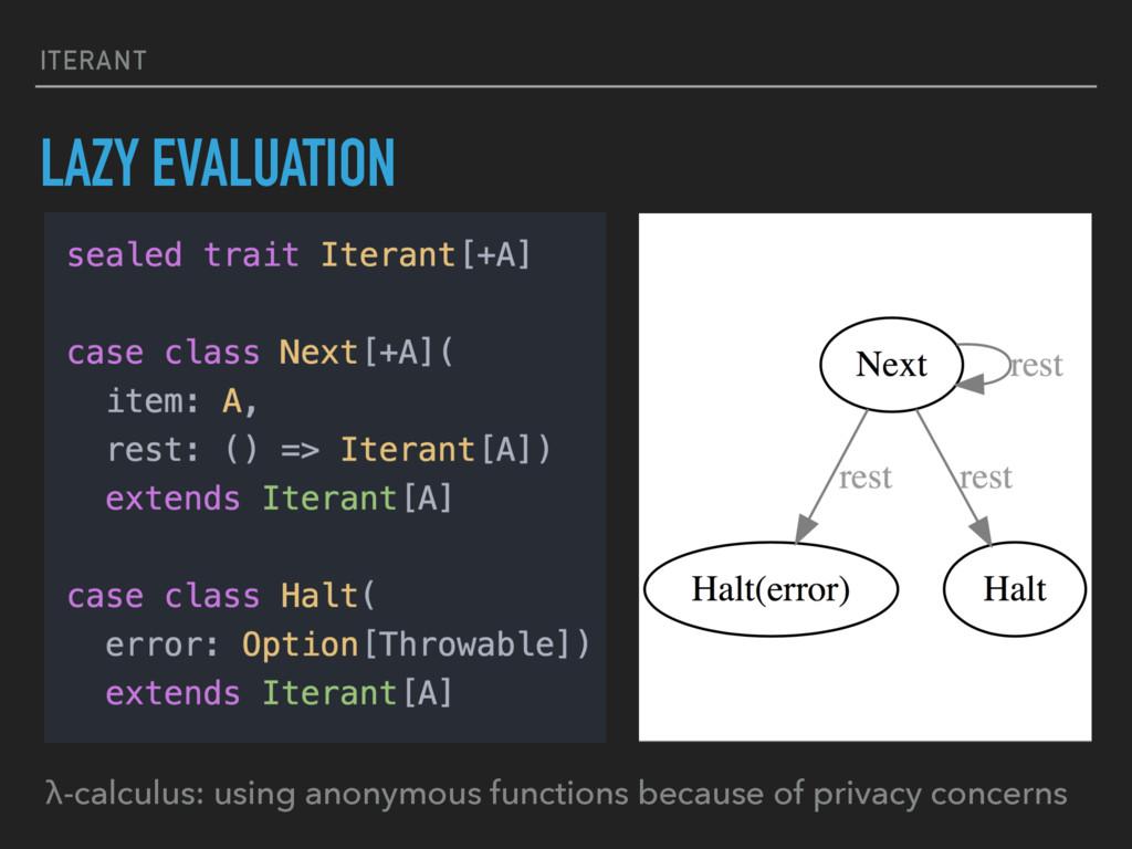 ITERANT LAZY EVALUATION λ-calculus: using anony...